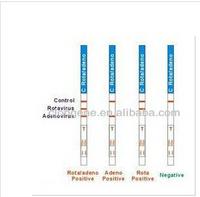 Dengue NS1 Antigen test kit